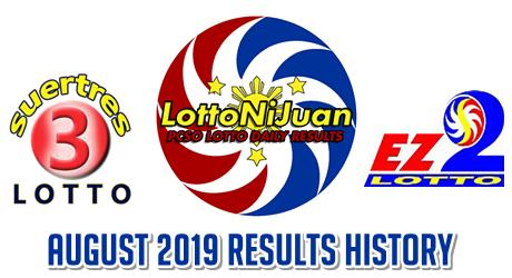 Lotto Number Frequency - PCSO Lotto Ni Juan